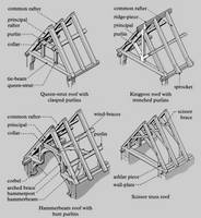 K on porch roof designs